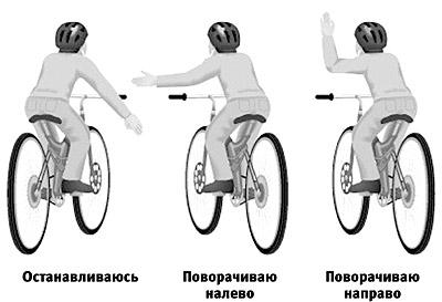 знаки велосипедистов