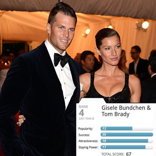 The 100 Hottest Celebrity Couples – 2013
