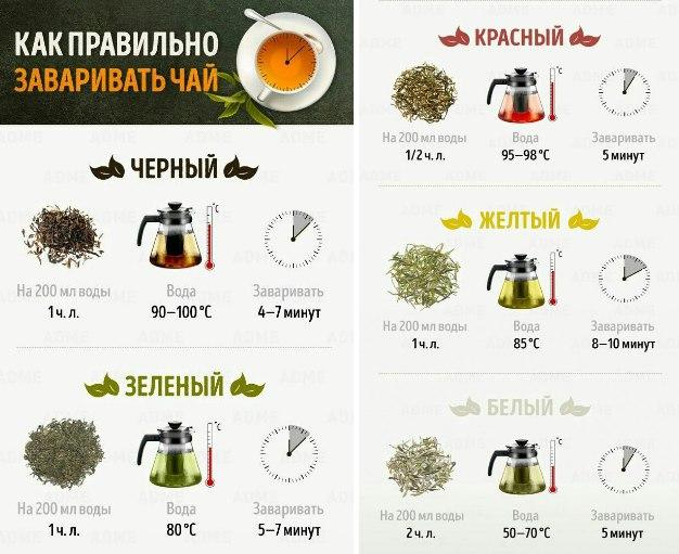 Другие варианты чая